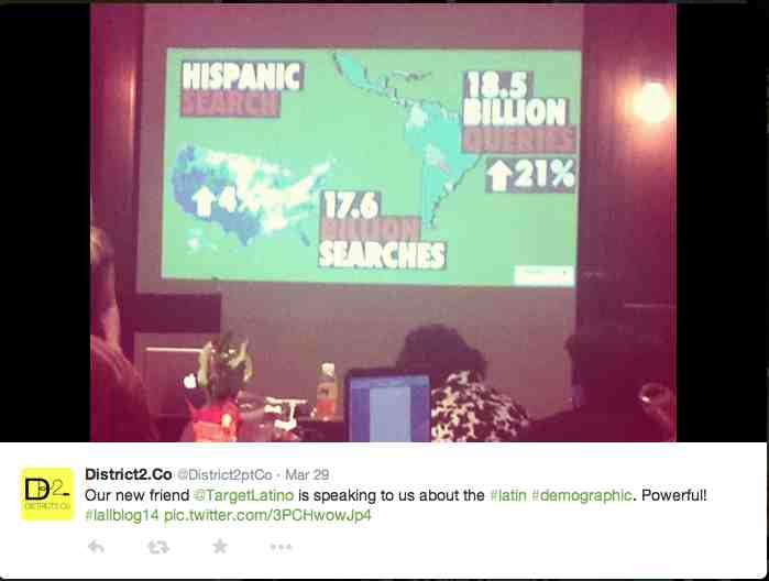 A look at the number of online Hispanic search demographics at SEO presentation by Havi Goffan