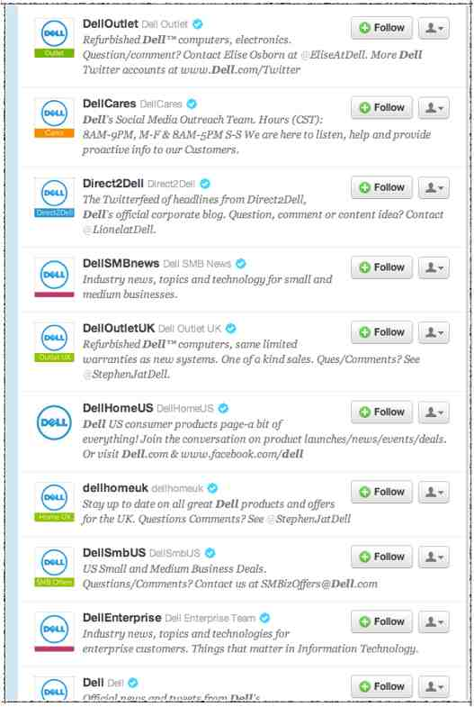 Dell on Twitter is a great example of Social Media Segmentation
