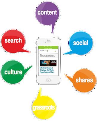 Why a Hispanic Inbound Marketing Agency | Target Latino