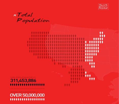 Size of the US Hispanic Market infographic